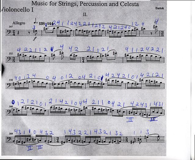 Internet Cello Society Newsletter, Tutti Celli